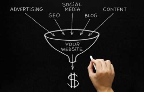Here's How to Kickstart Your Social Media Marketing…